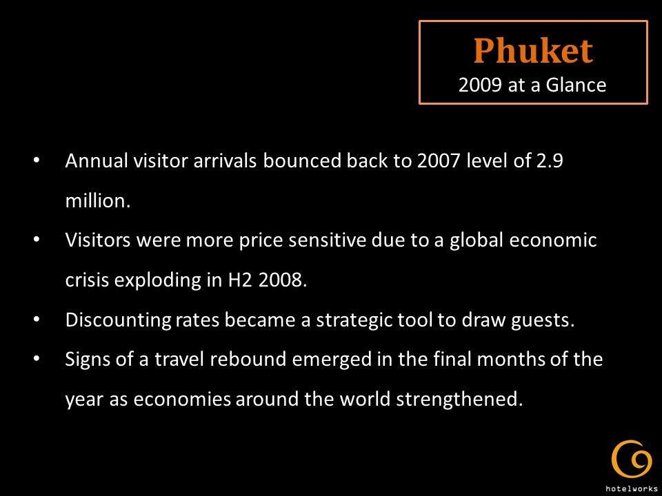 Phuket 2009 at a Glance