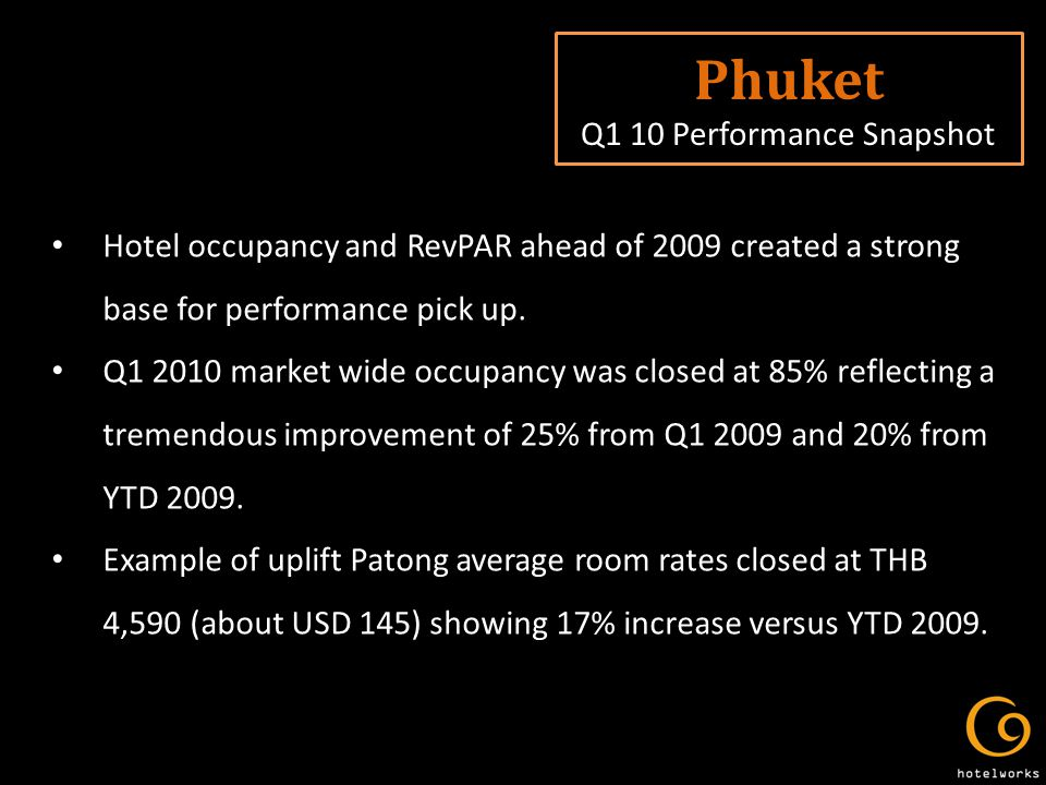 Phuket Q1 10 Performance Snapshot Hotel occupancy and RevPAR ahead of 2009 created a strong base for performance pick up.
