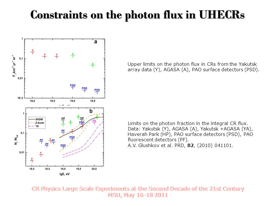 Constraints on the photon flux in UHECRs Upper limits on the photon flux in CRs from the Yakutsk array data (Y), AGASA (A), PAO surface detectors (PSD