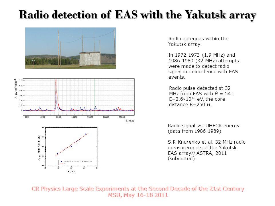 Radio signal vs. UHECR energy (data from 1986-1989). S.P. Knurenko et al. 32 MHz radio measurements at the Yakutsk EAS array// ASTRA, 2011 (submitted)