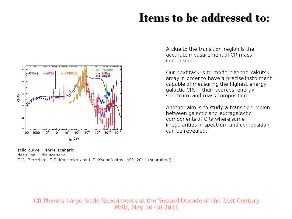 solid curve – ankle scenario dash line – dip scenario E.G. Berezhko, S.P. Knurenko and L.T. Ksenofontov, APJ, 2011 (submitted) A clue to the transitio