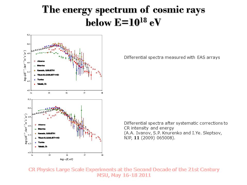 The energy spectrum of cosmic rays below E=10 18 eV Differential spectra measured with EAS arrays Differential spectra after systematic corrections to