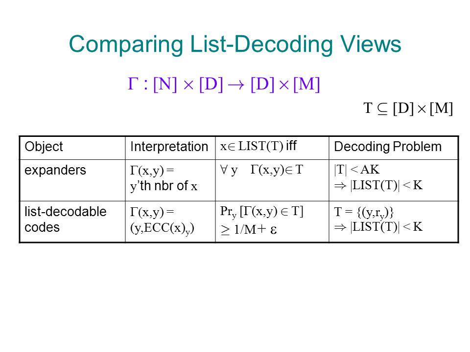 Comparing List-Decoding Views  : [N] £ [D] .