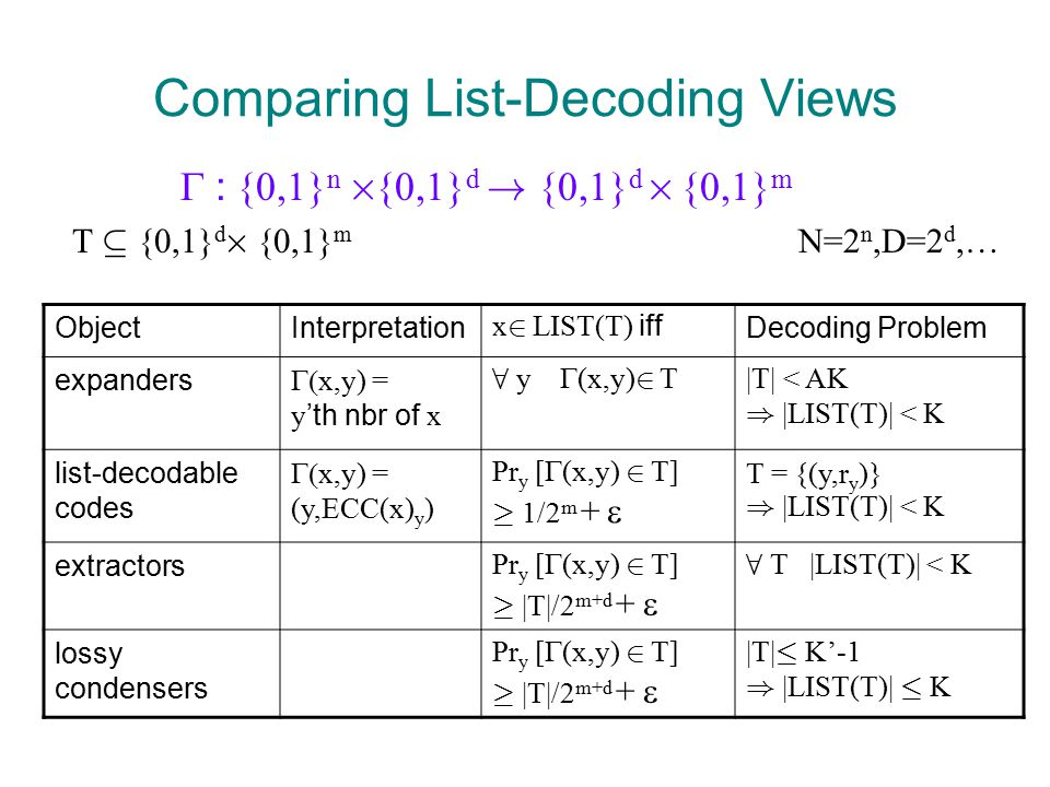 Comparing List-Decoding Views  : {0,1} n £ {0,1} d .