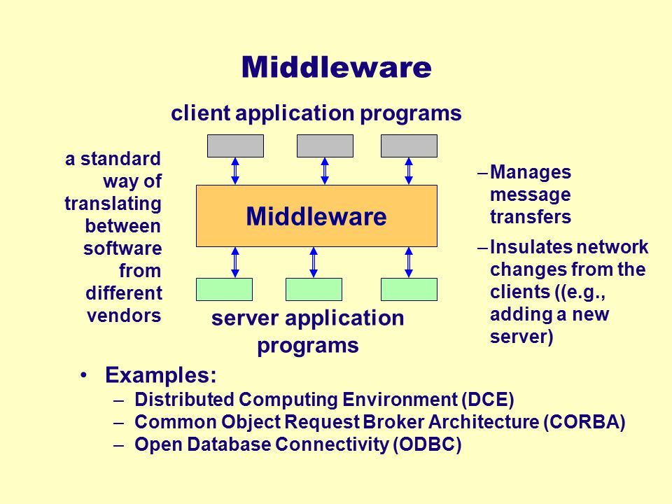Middleware Examples: –Distributed Computing Environment (DCE) –Common Object Request Broker Architecture (CORBA) –Open Database Connectivity (ODBC) Mi
