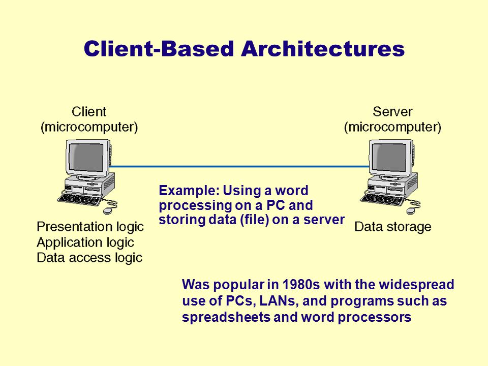 Client-Based Architectures Was popular in 1980s with the widespread use of PCs, LANs, and programs such as spreadsheets and word processors Example: U