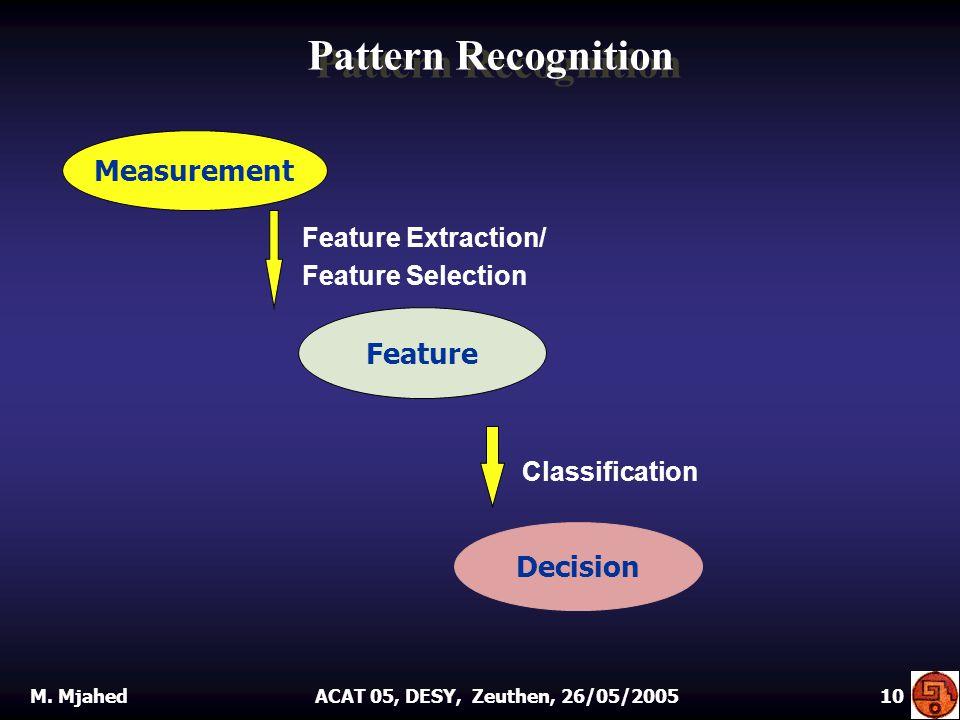 Pattern Recognition Measurement Feature Decision Feature Extraction/ Feature Selection Classification M.
