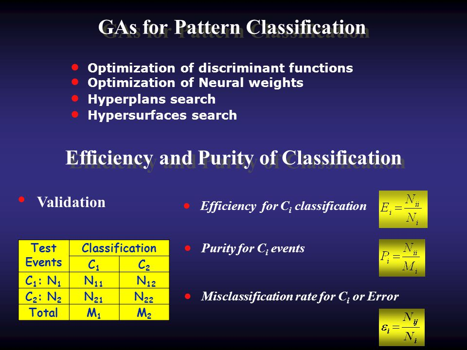  O O ptimization of discriminant functions  O Optimization of Neural weights  H Hyperplans search  H Hypersurfaces search GAs for Pattern Classification GAs for Pattern Classification Efficiency and Purity of Classification Validation Test Events Classification C1C1 C2C2 C 1 : N 1 N 11 N 12 C 2 : N 2 N 21 N 22 TotalM1M1 M2M2  Efficiency for C i classification  Purity for C i events  Misclassification rate for C i or Error