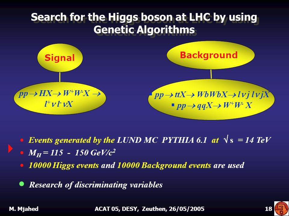 pp  HX  W + W - X  l + l - X Signal  pp  ttX  WbWbX  l j l jX  pp  qqX  W + W - X Search for the Higgs boson at LHC by using Genetic Algorithms  Events generated by the LUND MC PYTHIA 6.1 at  s = 14 TeV  M H = 115 - 150 GeV/c 2  10000 Higgs events and 10000 Background events are used  Background  Research of discriminating variables M.