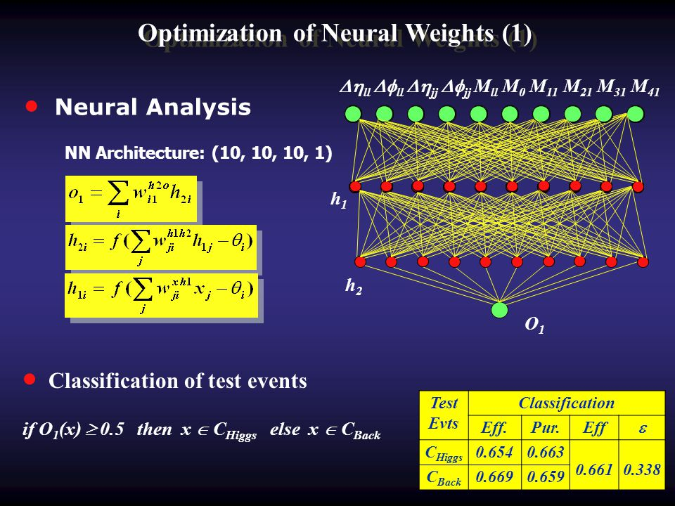 Optimization of Neural Weights (1)  Classification of test events  Neural Analysis NN Architecture: (10, 10, 10, 1) if O 1 (x)  0.5 then x  C Higgs else x  C Back Test Evts Classification Eff.Pur.Eff  C Higgs 0.6540.663 0.6610.338 C Back 0.6690.659  ll  ll  jj  jj M ll M 0 M 11 M 21 M 31 M 41 O1O1 h1h1 h2h2