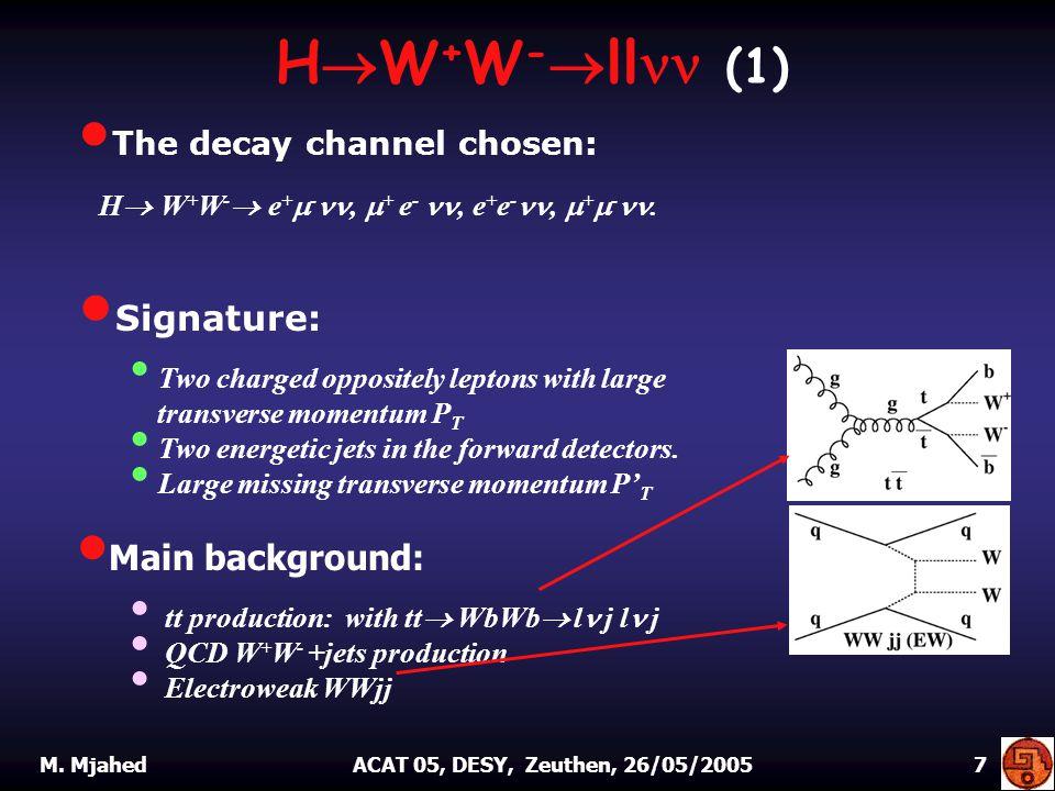 The decay channel chosen: H  W + W -  e +  -,  + e -, e + e -,  +  -.