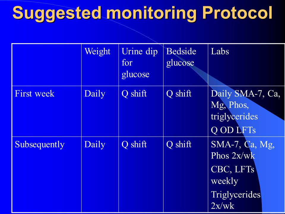 Suggested monitoring Protocol WeightUrine dip for glucose Bedside glucose Labs First weekDailyQ shift Daily SMA-7, Ca, Mg, Phos, triglycerides Q OD LFTs SubsequentlyDailyQ shift SMA-7, Ca, Mg, Phos 2x/wk CBC, LFTs weekly Triglycerides 2x/wk