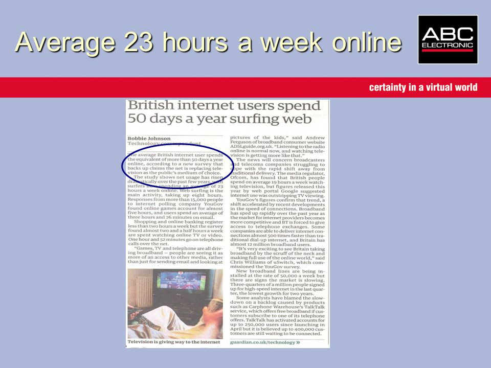 Average 23 hours a week online