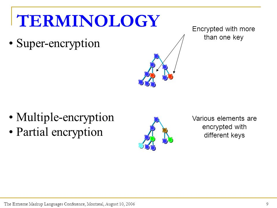9 The Extreme Markup Languages Conference, Montreal, August 10, 2006 TERMINOLOGY Super-encryption Multiple-encryption Partial encryption Encrypted with more than one key Various elements are encrypted with different keys