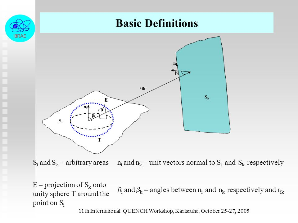 11th International QUENCH Workshop, Karlsruhe, October 25-27, 2005 Basic Definitions S i and S k – arbitrary areasn i and n k – unit vectors normal to S i and S k respectively E – projection of S k onto unity sphere T around the point on S i SiSi SkSk nini nknk βiβi βkβk rikrik E T  i and  k – angles between n i and n k respectively and r ik