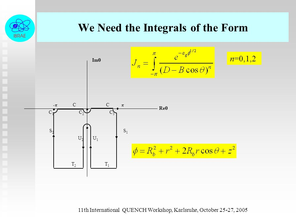 11th International QUENCH Workshop, Karlsruhe, October 25-27, 2005 We Need the Integrals of the Form n=0,1,2 Im  Re  -- C1C1 C2C2 C3C3 S2S2 S1S1 T2T2 T1T1 U2U2 U1U1 CC