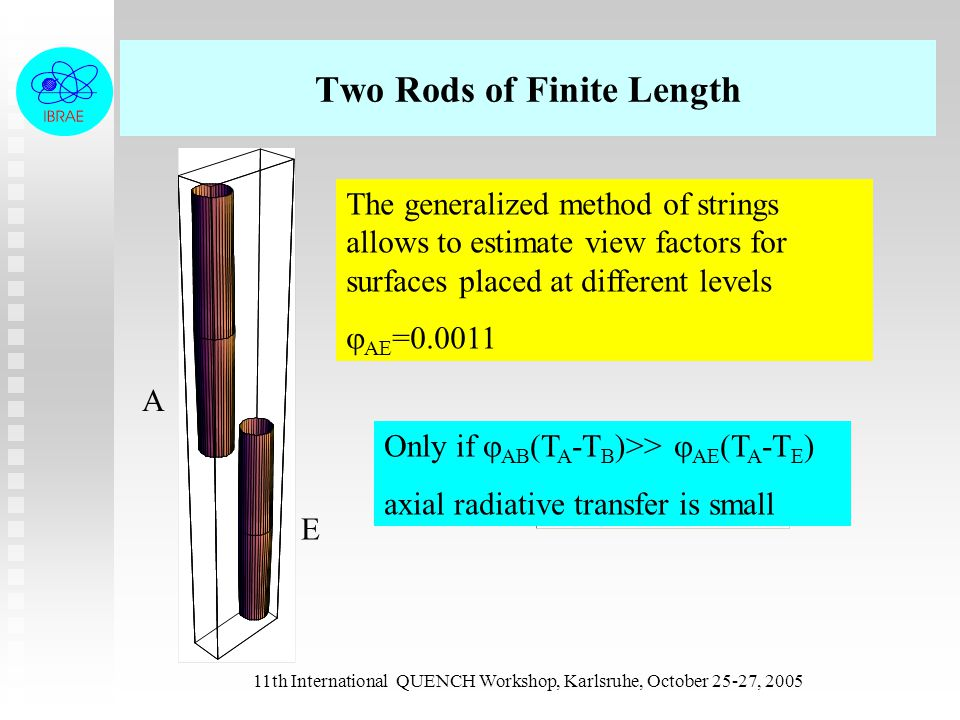 11th International QUENCH Workshop, Karlsruhe, October 25-27, 2005 Two Rods of Finite Length The generalized method of strings allows to estimate view