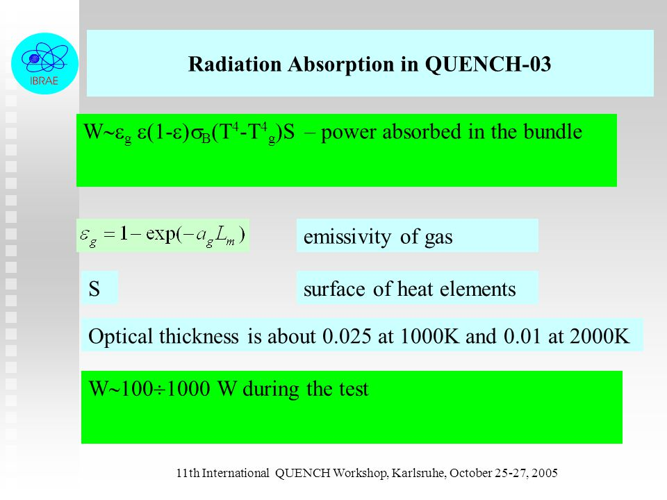 11th International QUENCH Workshop, Karlsruhe, October 25-27, 2005 Radiation Absorption in QUENCH-03 W  g  (1-  )  B (T 4 -T 4 g )S – power abso