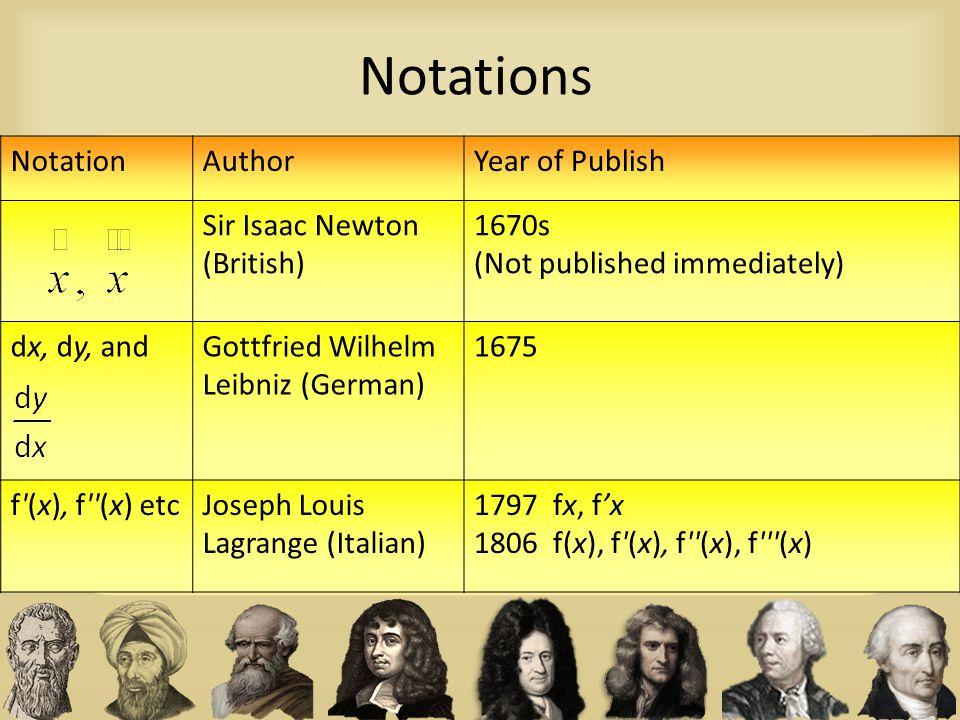 Notations NotationAuthorYear of Publish Sir Isaac Newton (British) 1670s (Not published immediately) dx, dy, andGottfried Wilhelm Leibniz (German) 167