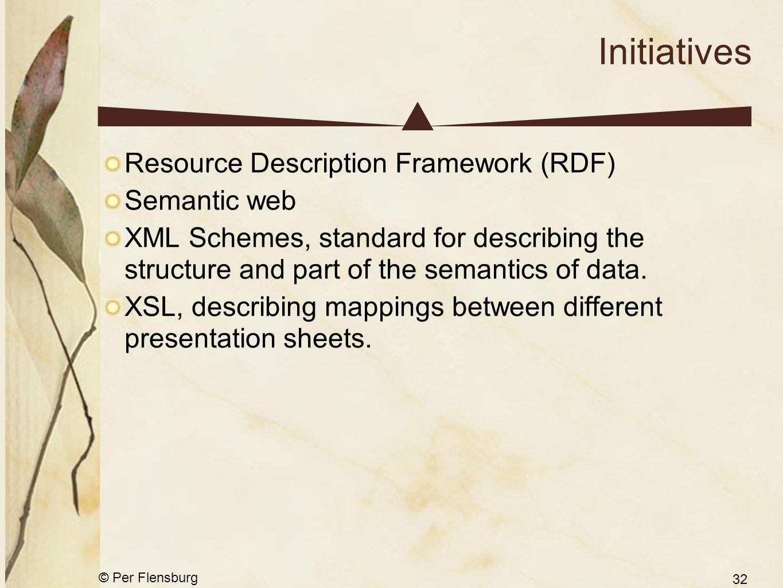 © Per Flensburg 32 Initiatives Resource Description Framework (RDF) Semantic web XML Schemes, standard for describing the structure and part of the se