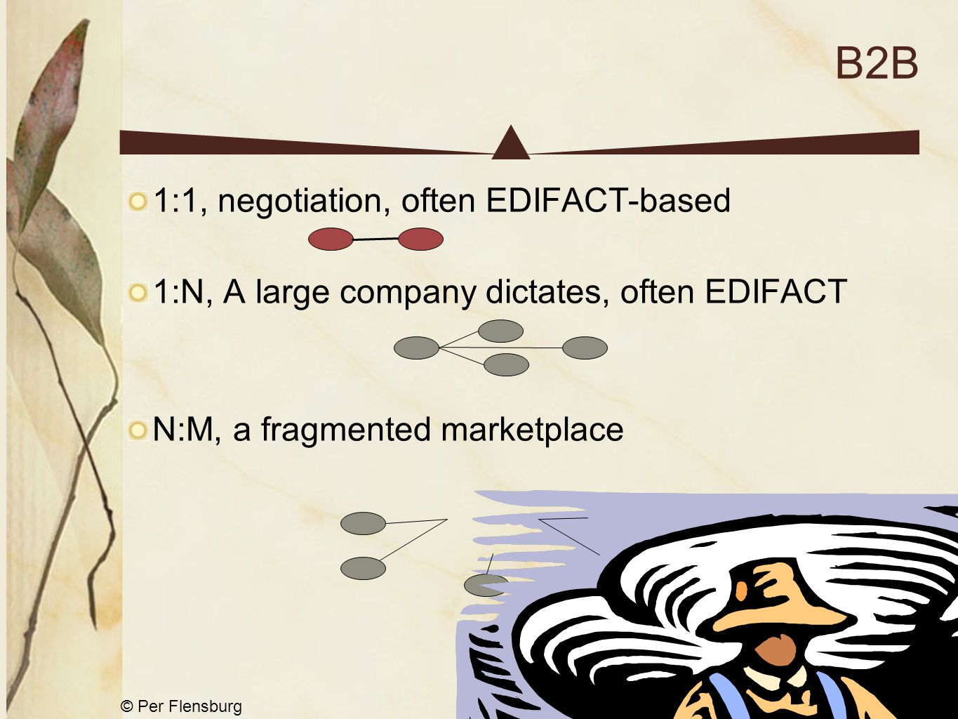 © Per Flensburg 82 1:1, negotiation, often EDIFACT-based 1:N, A large company dictates, often EDIFACT N:M, a fragmented marketplace B2B