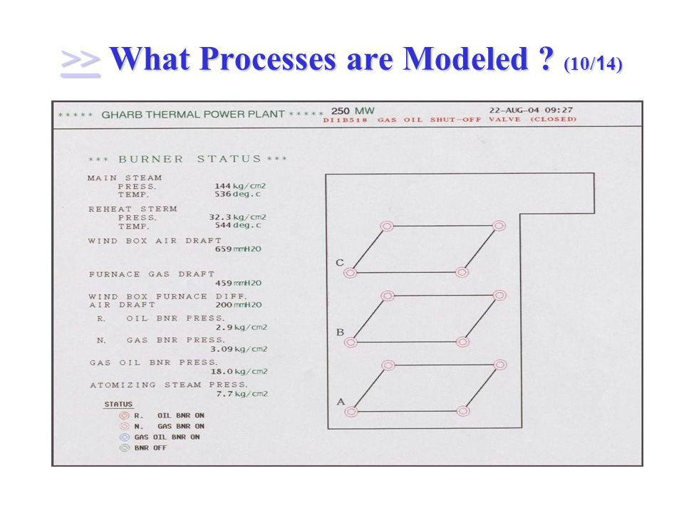 >> What Processes are Modeled (10/14) >>