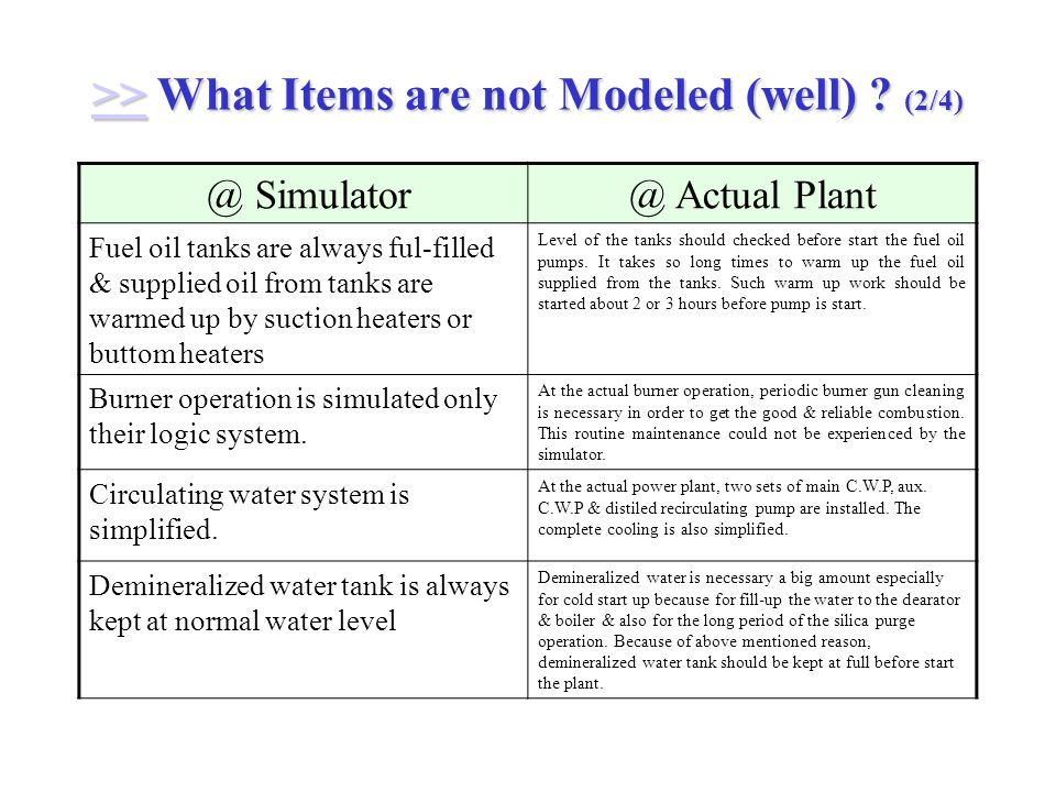 >>>> What Items are not Modeled (well) .