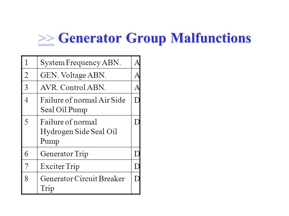 >>>> Generator Group Malfunctions >> 1System Frequency ABN.A 2GEN.