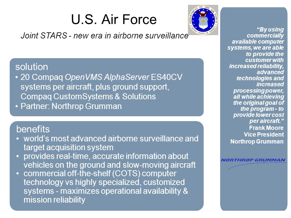 U.S. Air Force benefits world's most advanced airborne surveillance and target acquisition system provides real-time, accurate information about vehic
