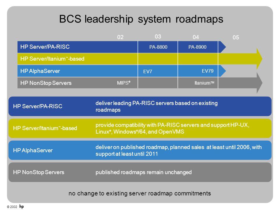 © 2002 BCS leadership system roadmaps no change to existing server roadmap commitments Itanium TM MIPS ® EV7 EV79 03 04 02 05 PA-8800PA-8900 HP Server