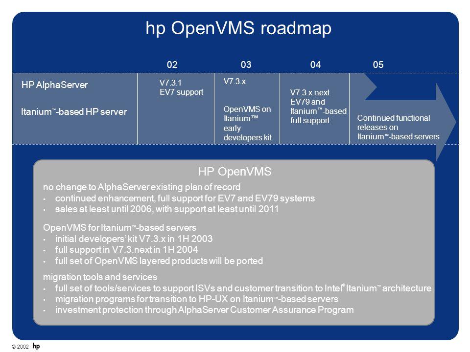 © 2002 hp OpenVMS roadmap 03040205 Itanium ™ -based HP server HP AlphaServer V7.3.1 EV7 support V7.3.x OpenVMS on Itanium™ early developers kit V7.3.x