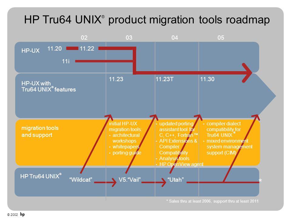 "© 2002 02030405 ""Wildcat"" HP-UX HP Tru64 UNIX ® HP-UX with Tru64 UNIX ® features V5.""Vail""""Utah"" 11.2311.23T * * Sales thru at least 2006, support thr"