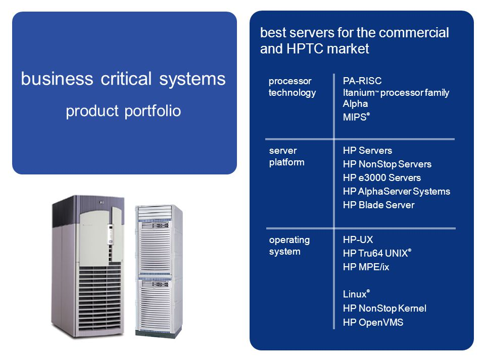best servers for the commercial and HPTC market PA-RISC Itanium ™ processor family Alpha MIPS ® processor technology server platform operating system