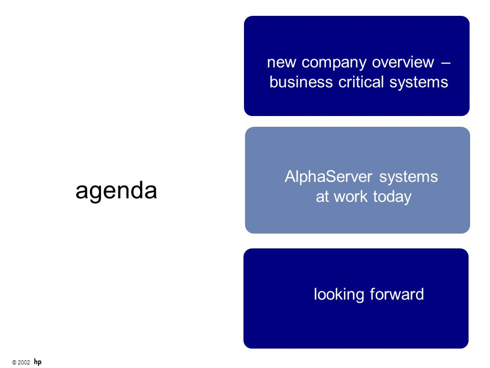 © 2002 looking forward Portfolio Simplification Market Leadership AlphaServer systems at work today Customer Focus Streamlined organization Focused pr