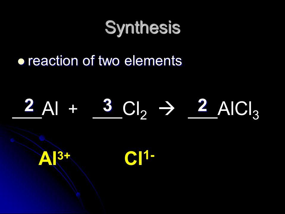 Synthesis reaction of two elements reaction of two elements ___ Al + ___ Cl 2  ___ AlCl 3 Al 3+ Cl 1- 223