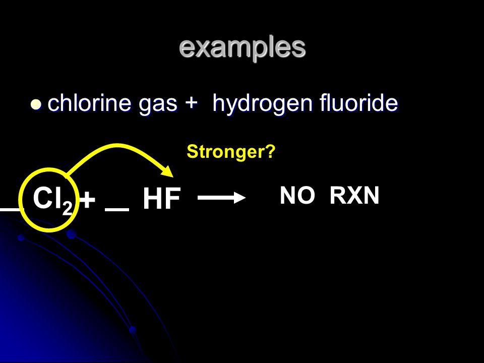 examples chlorine gas + hydrogen fluoride chlorine gas + hydrogen fluoride Cl 2 HF + Stronger? NO RXN
