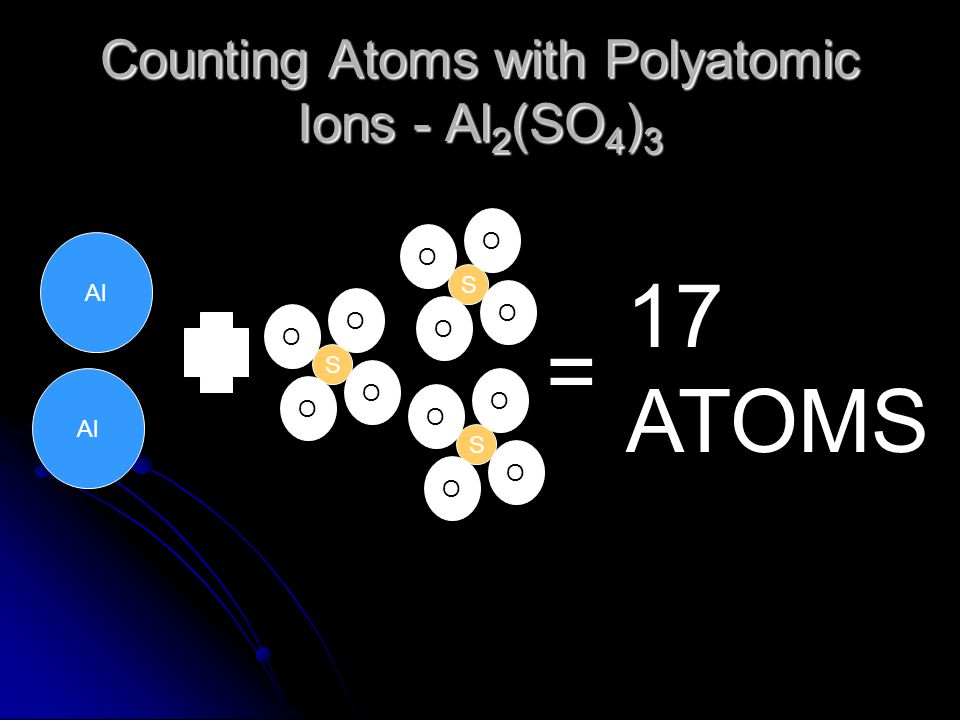 Counting Atoms with Polyatomic Ions When counting atoms with polyatomic ions; When counting atoms with polyatomic ions;  Count number of atoms in one polyatomic ion o Ions inside the parentheses  Multiply by number of polyatomic groups in the molecule (number outside the parenthesis) Examples: Examples:  Al 2 (SO 4 ) 3 - 2 Al's + 3(1 S + 4 O's) = 2 + 3(5) = 2+15 = 17 atoms  Mg(NO 3 ) 2 – 1 Mg + 2(1 N + 3 O's) = 1 + 2(4) = 1+8 = 9 atoms