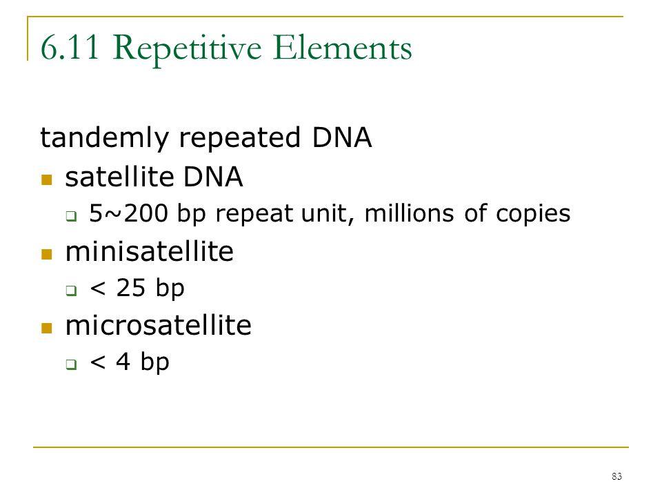 82 6.10 Transposition DNA transposons insertion sequences retrotransposons