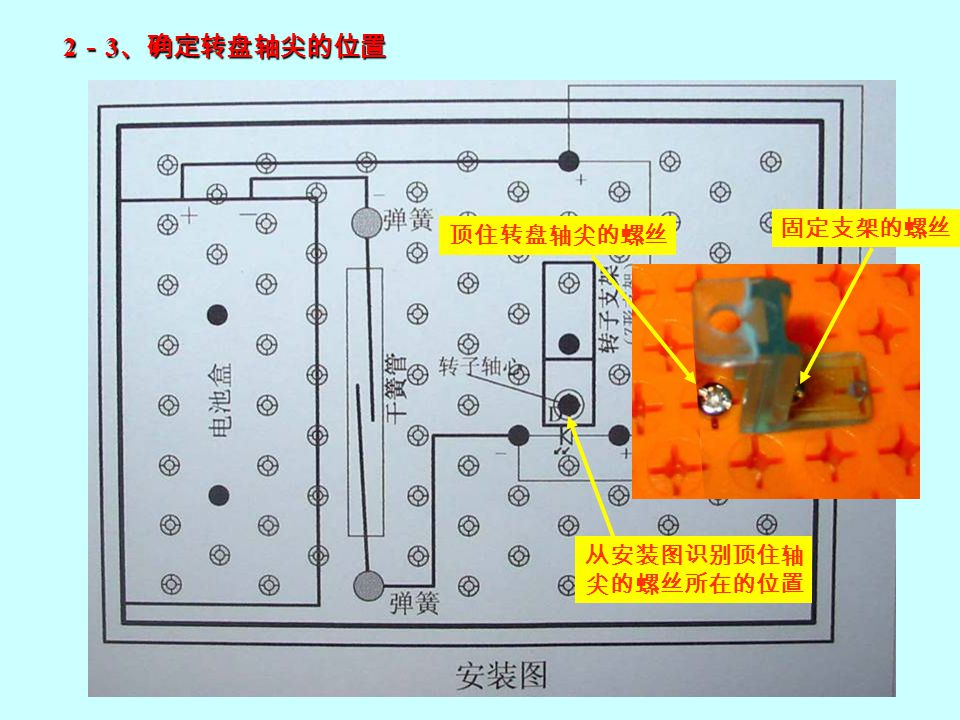 2 - 3 、确定转盘轴尖的位置 固定支架的螺丝 顶住转盘轴尖的螺丝 从安装图识别顶住轴 尖的螺丝所在的位置
