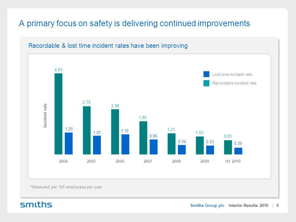 Smiths Group plc Interim Results 2010 | 7 Financial review John Langston Finance Director