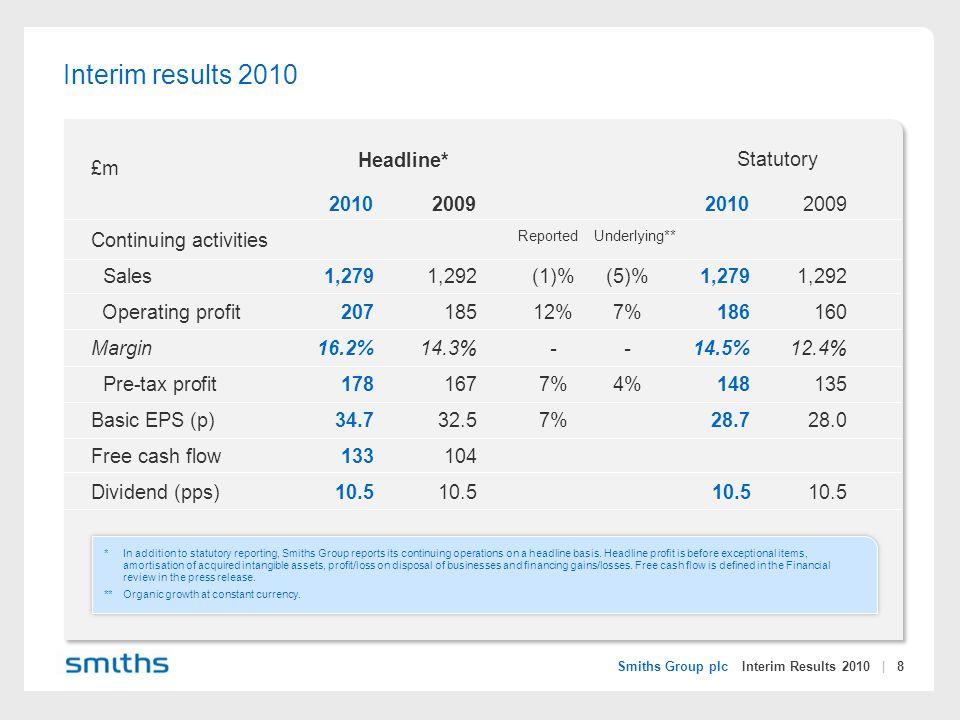 Smiths Group plc Interim Results 2010 | 39 Flex-Tek: Operational priorities Expand non-construction markets, e.g.