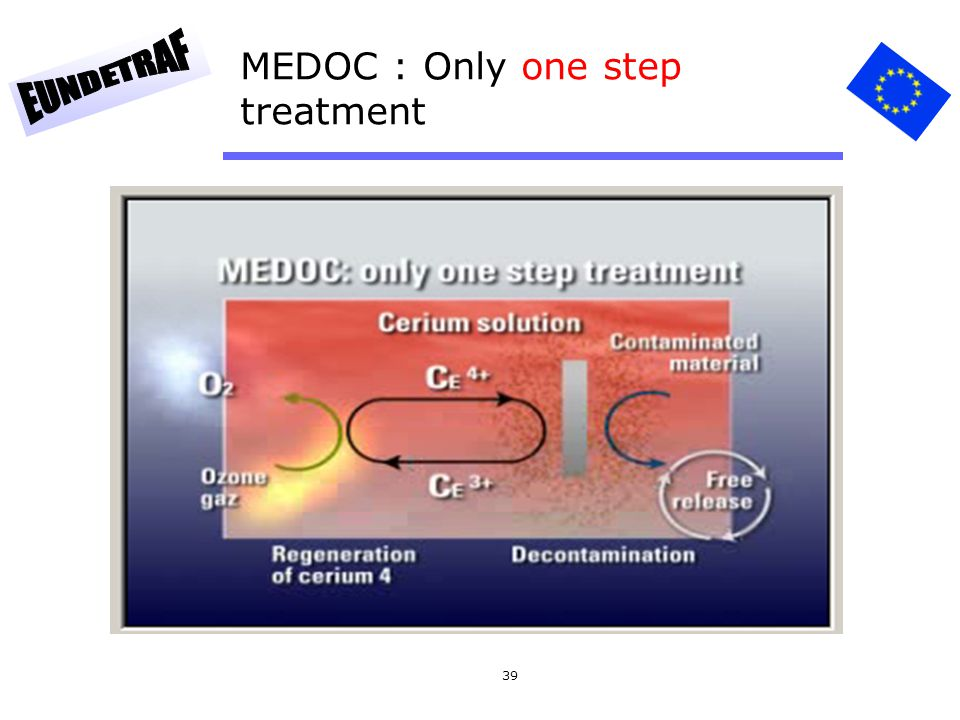 39 MEDOC : Only one step treatment