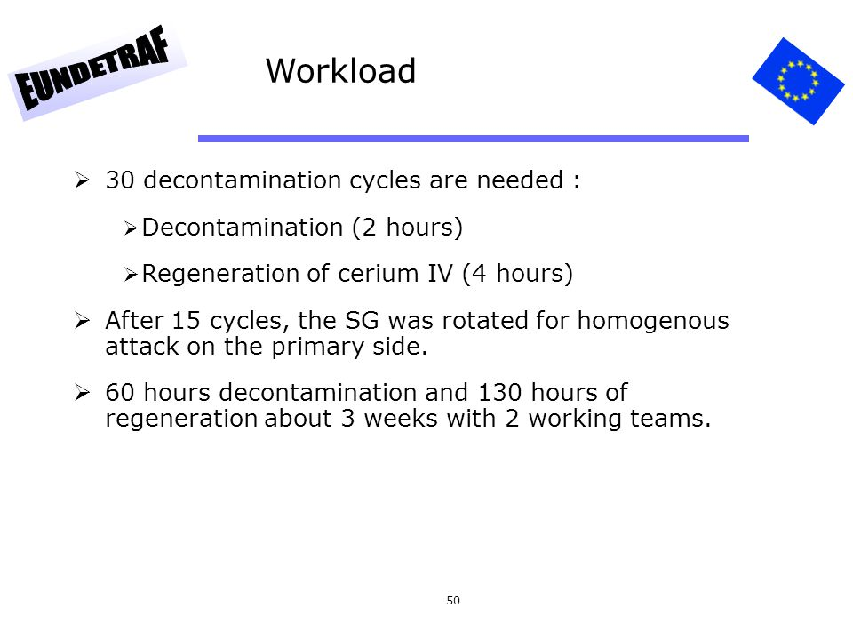 50 Workload  30 decontamination cycles are needed :  Decontamination (2 hours)  Regeneration of cerium IV (4 hours)  After 15 cycles, the SG was r