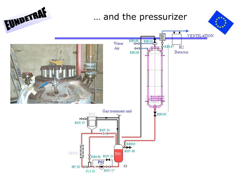 52 … and the pressurizer ROV 01 ROV 17 HV 02 ROV 21 P01 MS01 ROV 07 ROV 08 FLT 01 RBS 80 RBS83 Gaz treatment unit RBS 82 RBS 81 RBS 87 Water Air RBS 8
