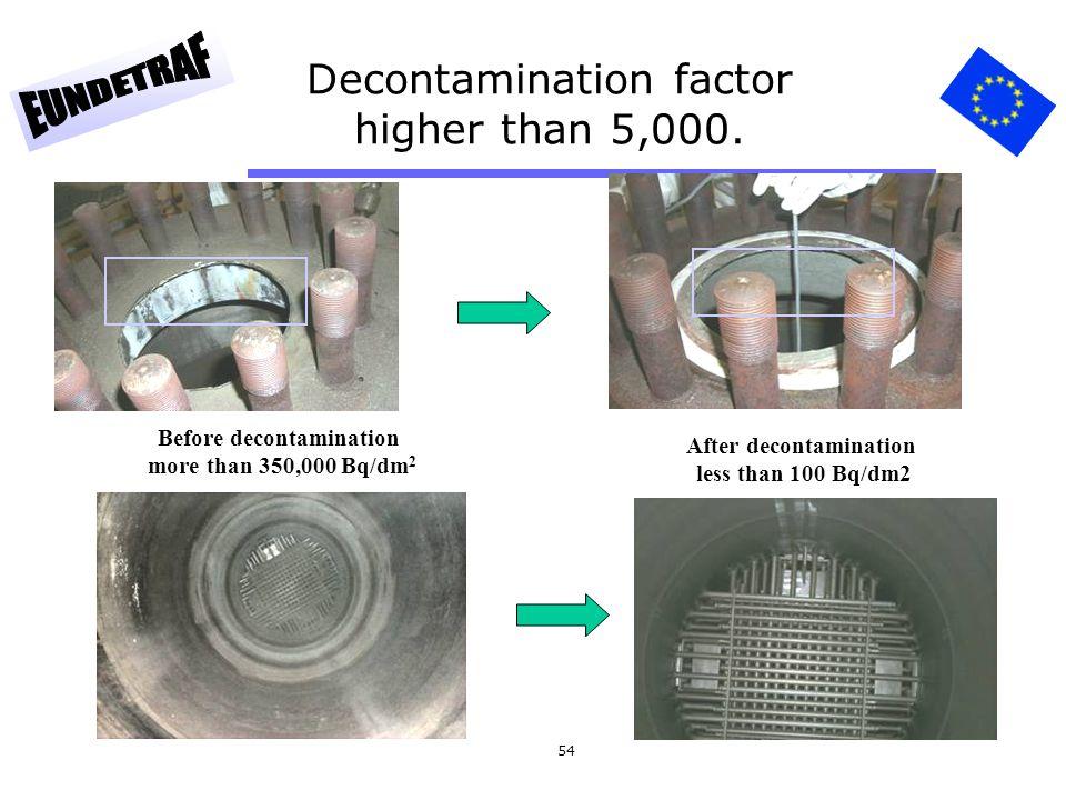 54 Decontamination factor higher than 5,000. Before decontamination more than 350,000 Bq/dm 2 After decontamination less than 100 Bq/dm2