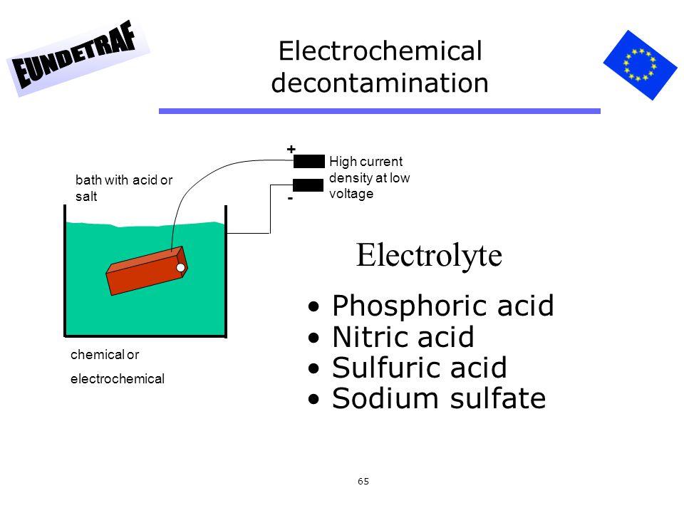 65 + - chemical or electrochemical bath with acid or salt Electrochemical decontamination Phosphoric acid Nitric acid Sulfuric acid Sodium sulfate Ele