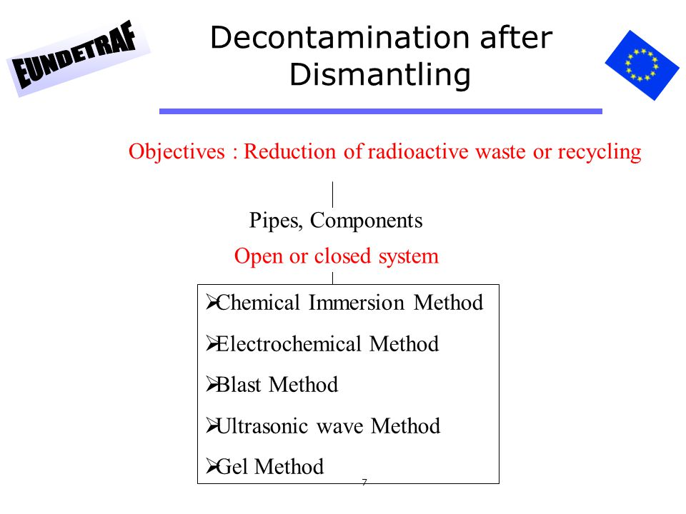 18 Full system and closed system Decontamination Objectives  Reduce the dose rate and avoid spreading of contamination during dismantling  Typical decontamination factor 5 to 40 Application  Decontamination of the primary circuit (RPV,PP, SG and auxiliary circuits) directly after the shutdown of the reactor  Decontamination of components in a closed loop Practical objectives  Remove the crud layer of about 5 to 10 µm inside the primary circuit