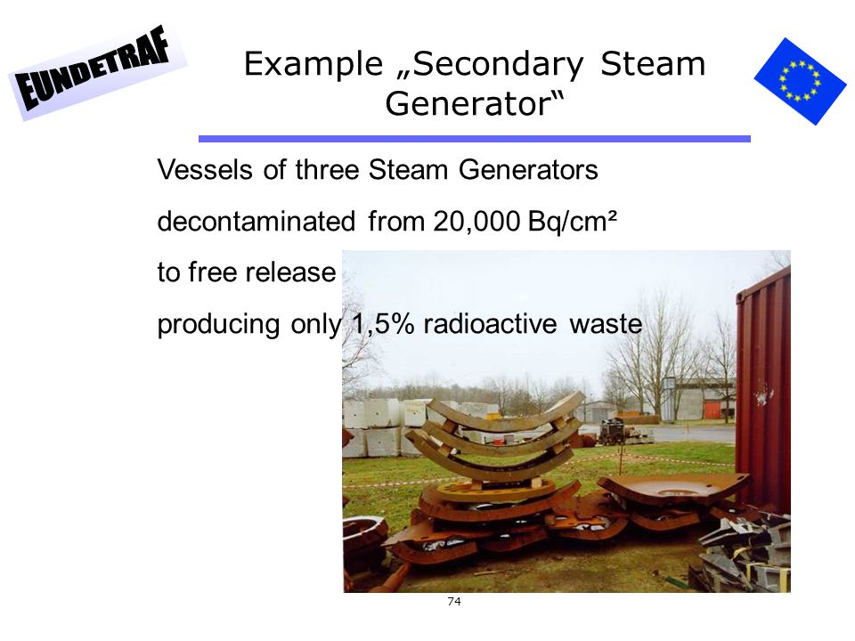 """74 Example """"Secondary Steam Generator"""" Vessels of three Steam Generators decontaminated from 20,000 Bq/cm² to free release producing only 1,5% radioac"""