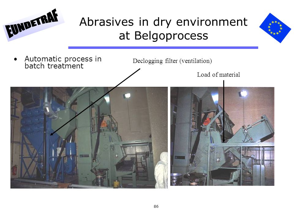 86 Abrasives in dry environment at Belgoprocess Automatic process in batch treatment Declogging filter (ventilation) Load of material