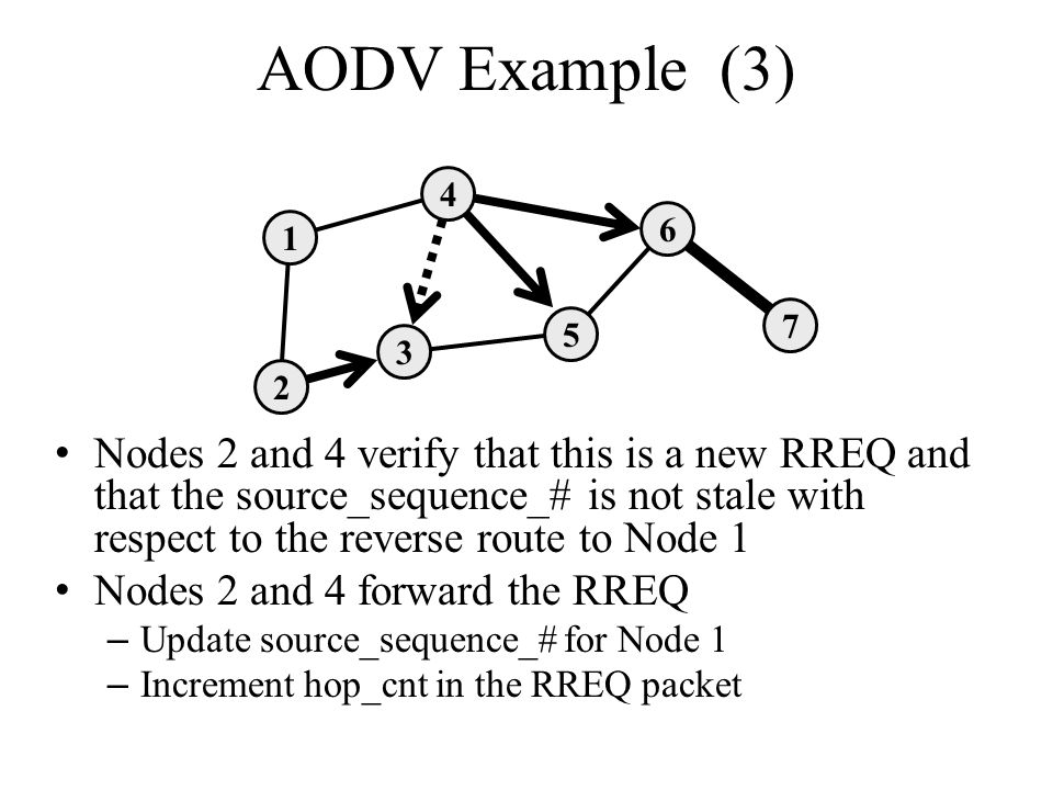 AODV Example (3) Nodes 2 and 4 verify that this is a new RREQ and that the source_sequence_# is not stale with respect to the reverse route to Node 1